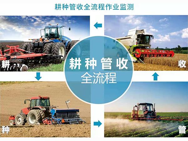 农机智能监测系统